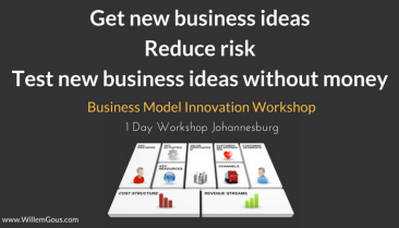 Business Model Canvas Innovation Workshop